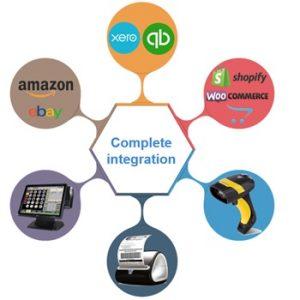 complete system integration model xero woocommerce shopify ebay amazon till POS scanner quickbooks xero